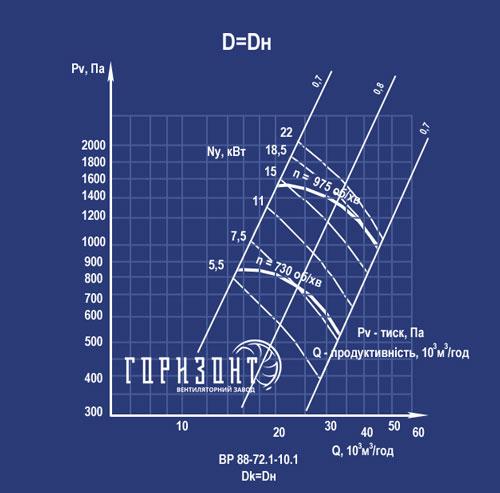 Аеродинамика ВЦ 4-75 №10