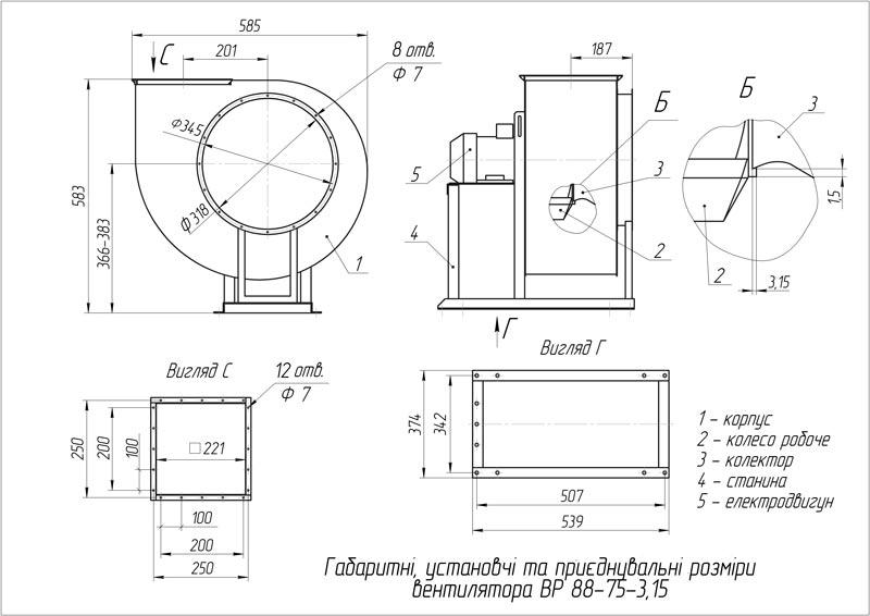 Габаритно-приєднувальні розміри вентилятора ВР 88-75 №3,15
