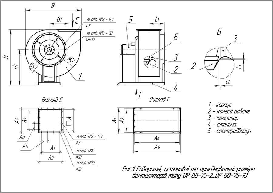 Схема Габаритные размеры вентилятора ВР 88-72