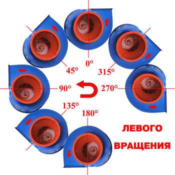 Схема Положение корпуса вентиляторов левого вращения
