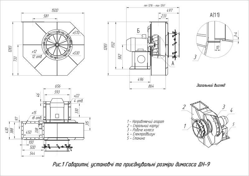 Габаритно-приєднувальні розміри ДН-9