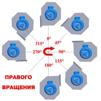 определение положения корпуса дымососа правого вращения