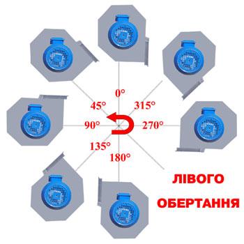 визначення положення корпусу вентилятора лівого обертання