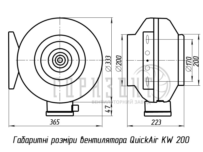 Габаритні розміри канального вентилятора KW 200