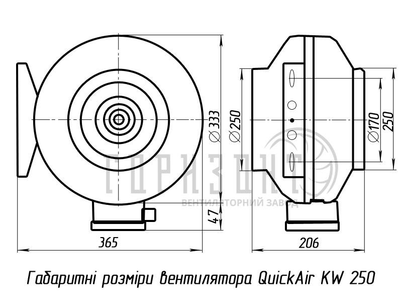 Габаритні розміри канального вентилятора KW 250