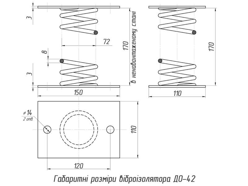 Габаритные размеры виброизолятора ДО-42