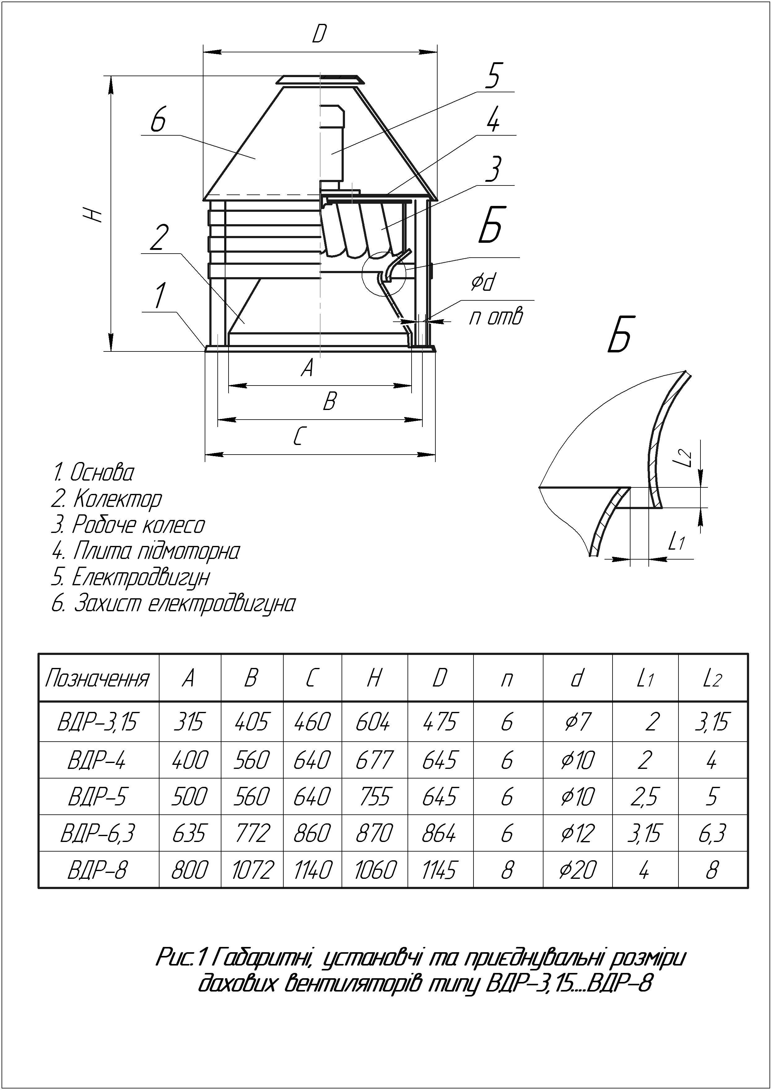 Габаритная схема вентилятора ВКР №3,15